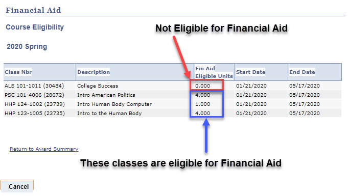 Screenshot of Eligible Financial Aid Courses