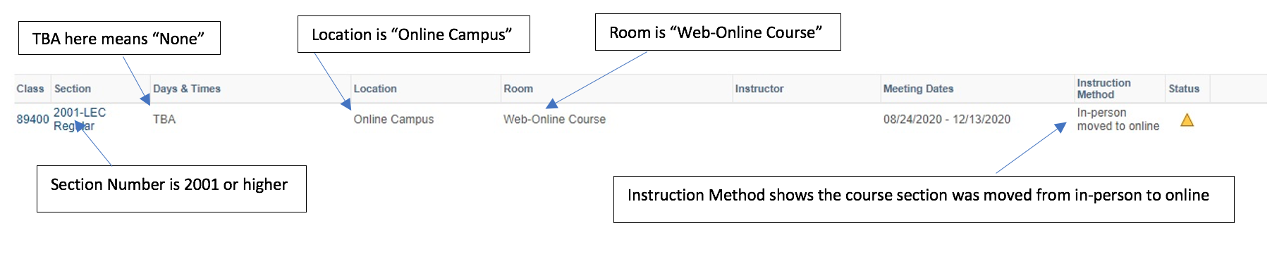 Picture of In-Person Course Sections Moved Online with no Days/Times listed