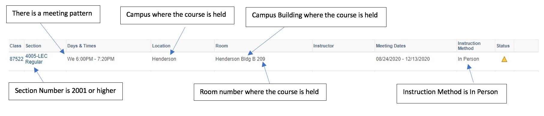 Picture of In-Person (On-Campus) Course Sections