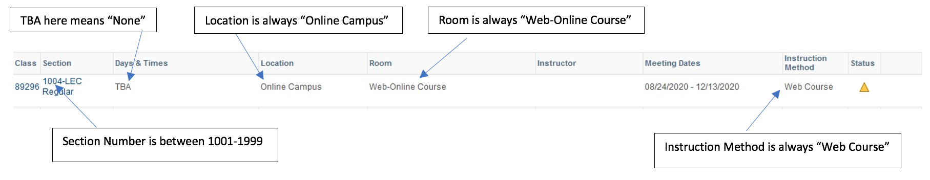 Picture of Traditional Online Course Sections